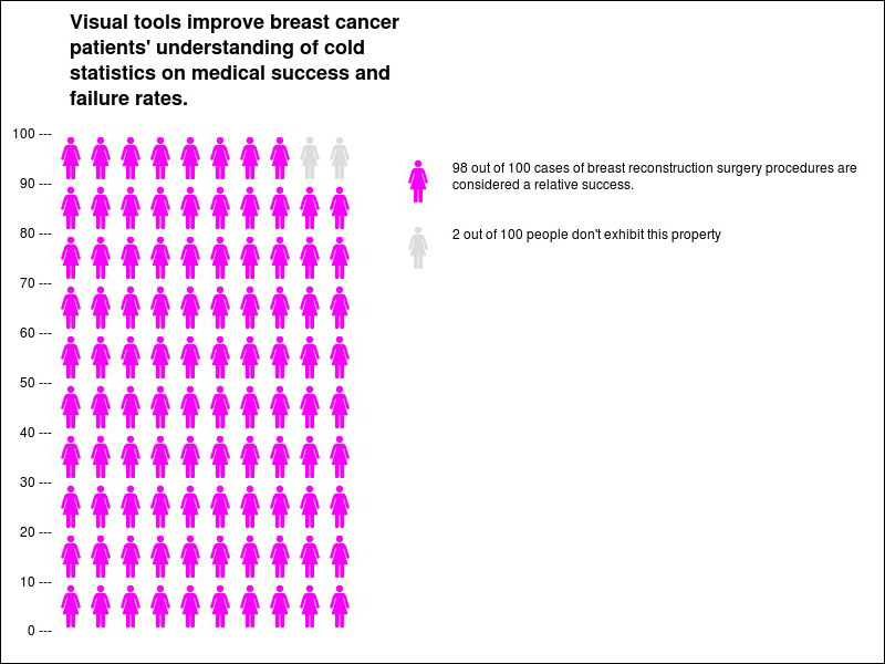 markey-breast-cancer-infographic